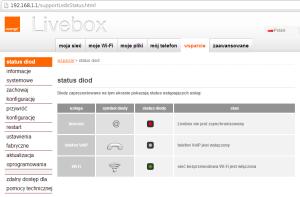 Problem z Neostradą - brak synchronizacji Livebox